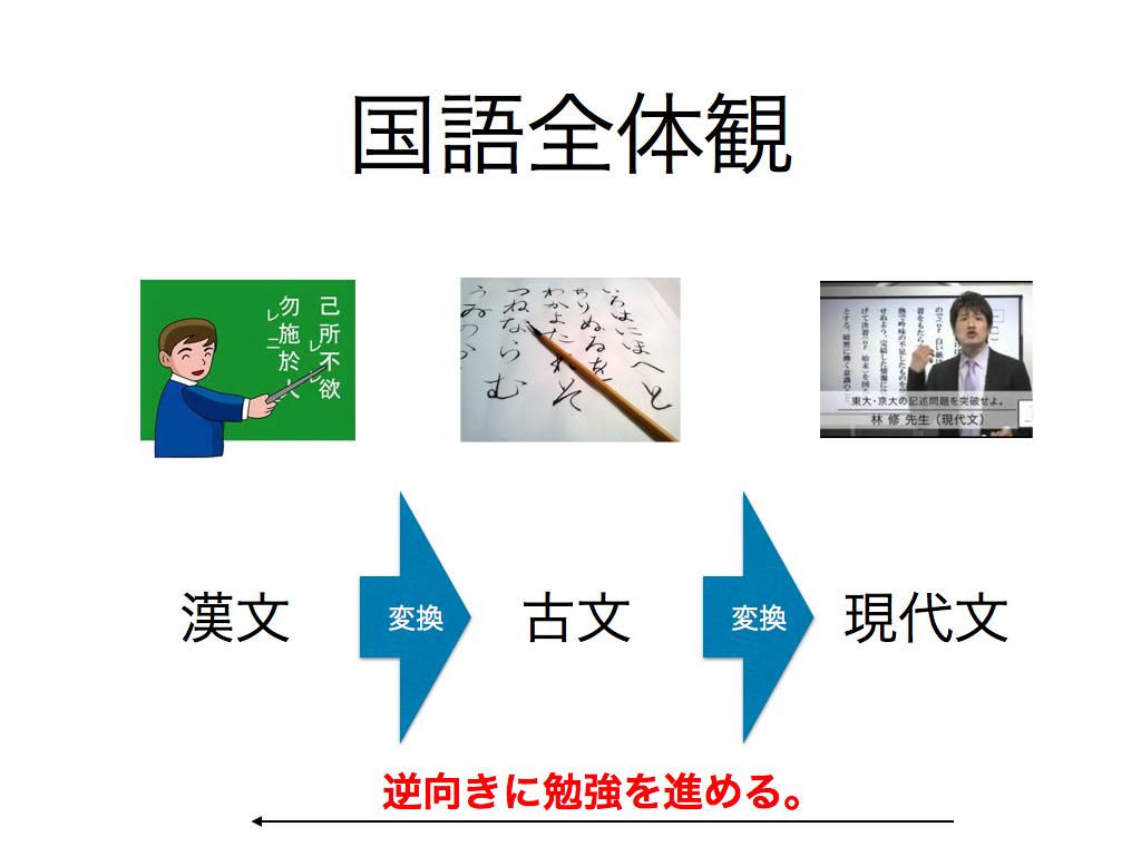 f:id:yuhei0906:20170120003544p:plain