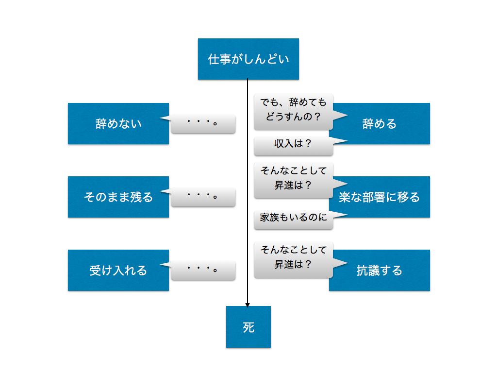f:id:yuhei0906:20170121010309p:plain