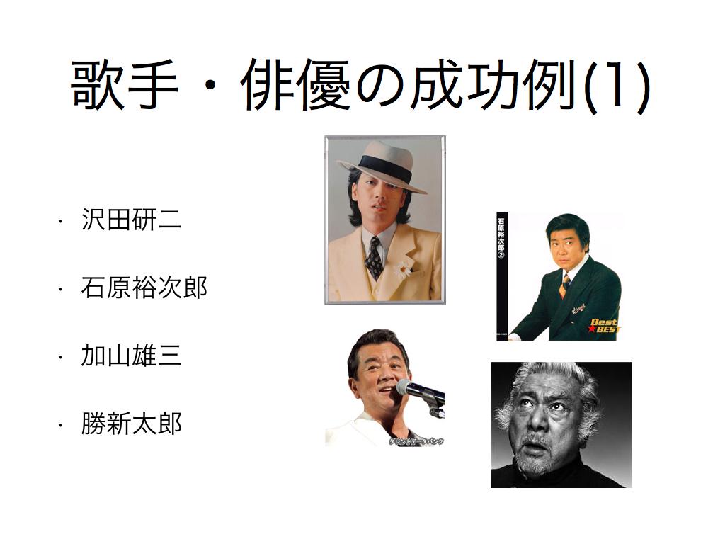 f:id:yuhei0906:20170211122531p:plain
