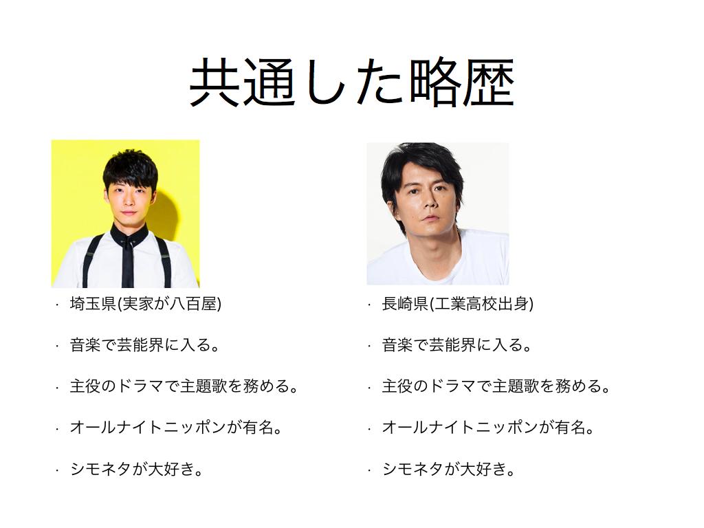 f:id:yuhei0906:20170211123031p:plain