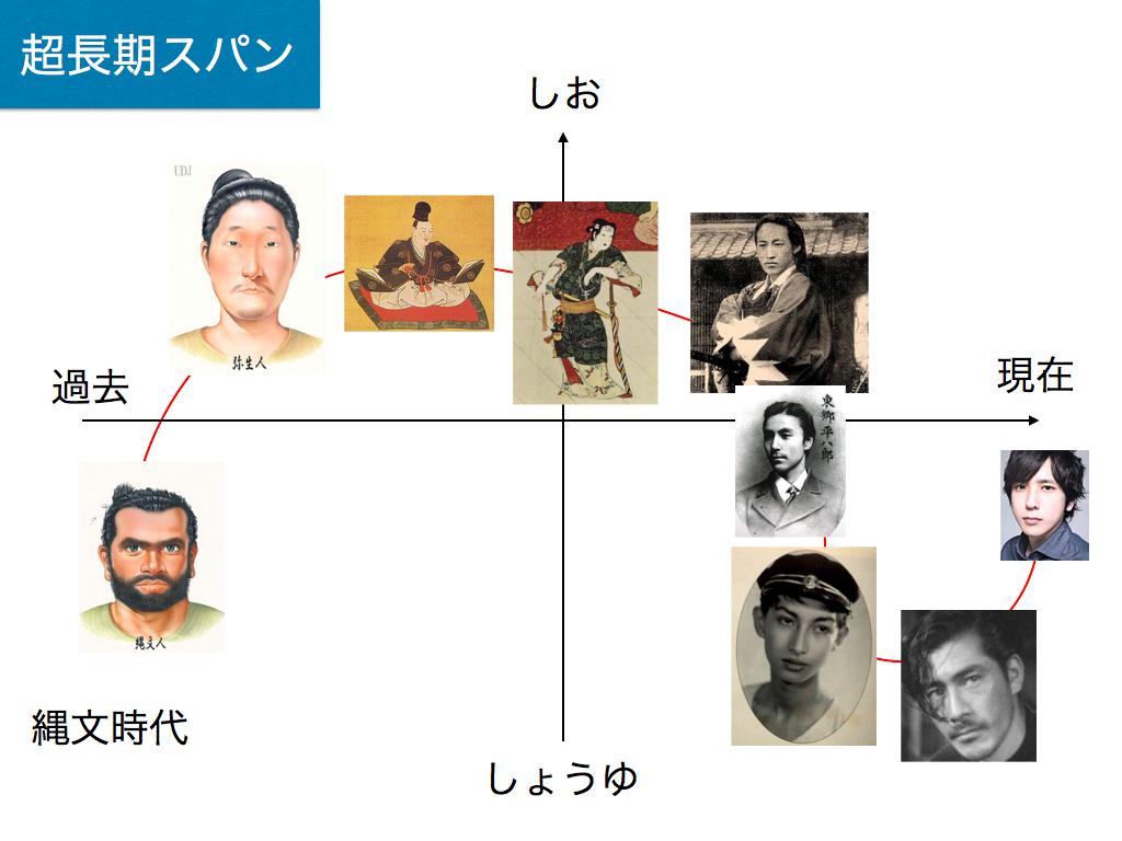 f:id:yuhei0906:20170211125139p:plain