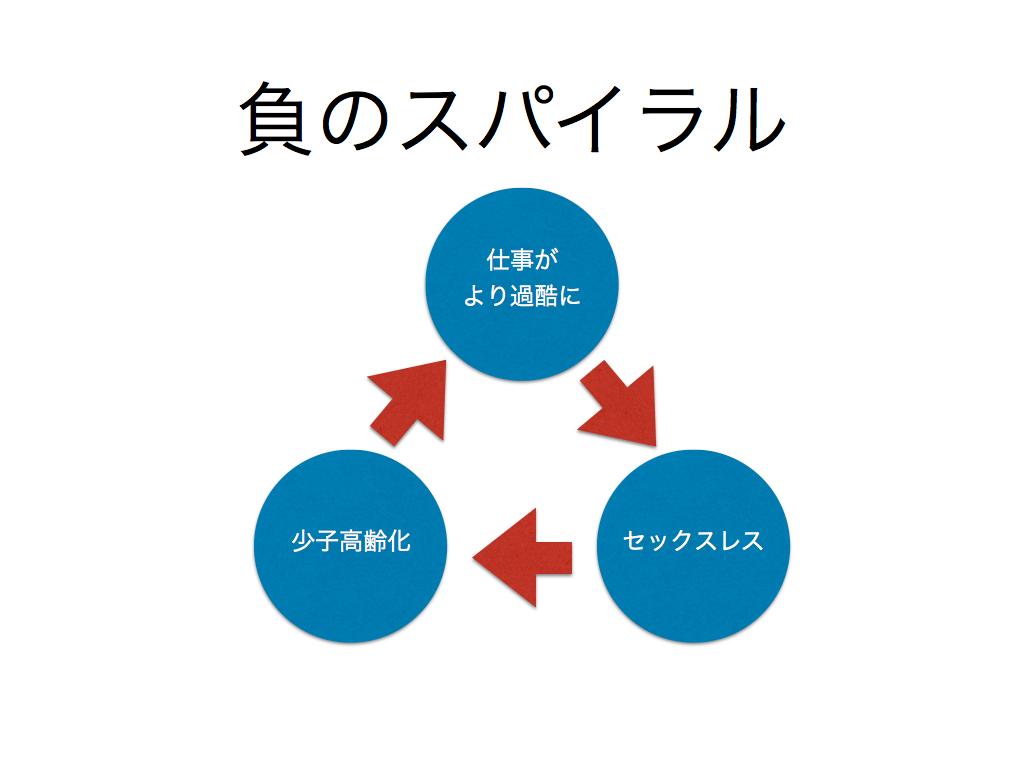 f:id:yuhei0906:20170211143042p:plain