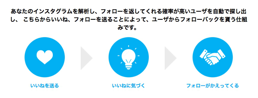 f:id:yuhei0906:20170918130006p:plain