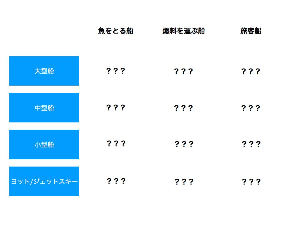 f:id:yuhei0906:20171202225600p:plain