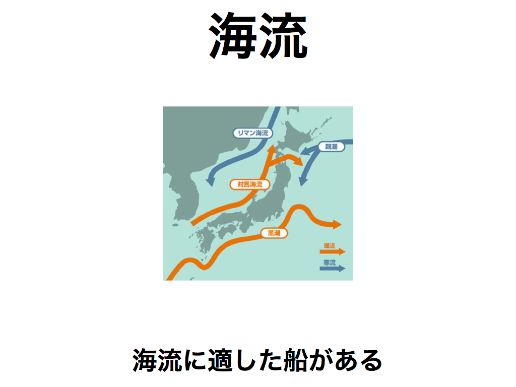 f:id:yuhei0906:20171202230101p:plain