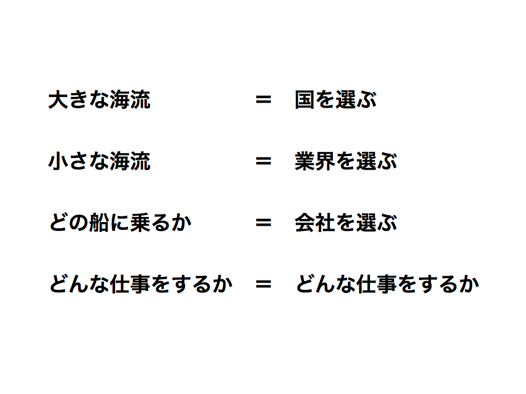 f:id:yuhei0906:20171203012017p:plain