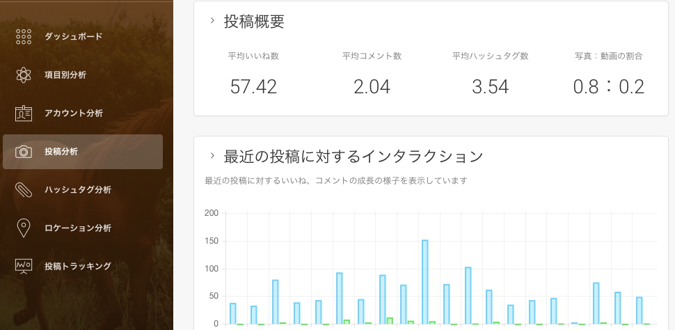 f:id:yuhei0906:20171210000125p:plain