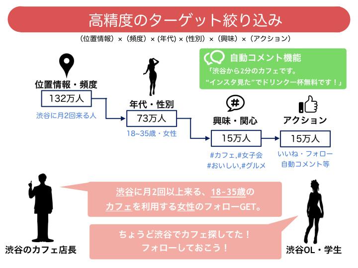 f:id:yuhei0906:20180318065130p:plain