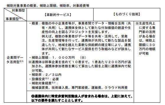 f:id:yuhei0906:20181017123600p:plain