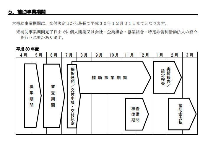 f:id:yuhei0906:20181017130720p:plain