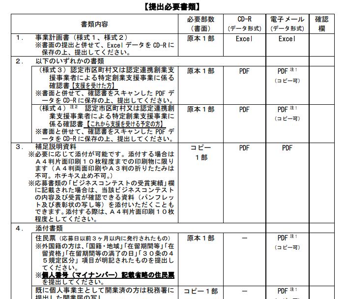 f:id:yuhei0906:20181017131525p:plain