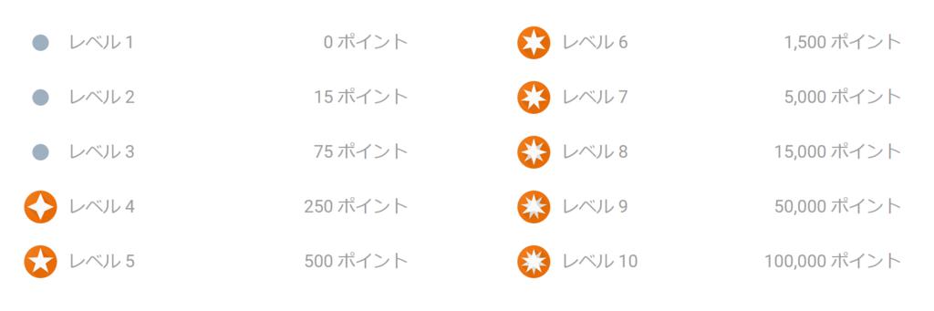 f:id:yuhei0906:20181215005505p:plain
