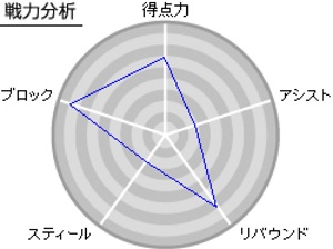 f:id:yuhei2261:20160628114958j:plain
