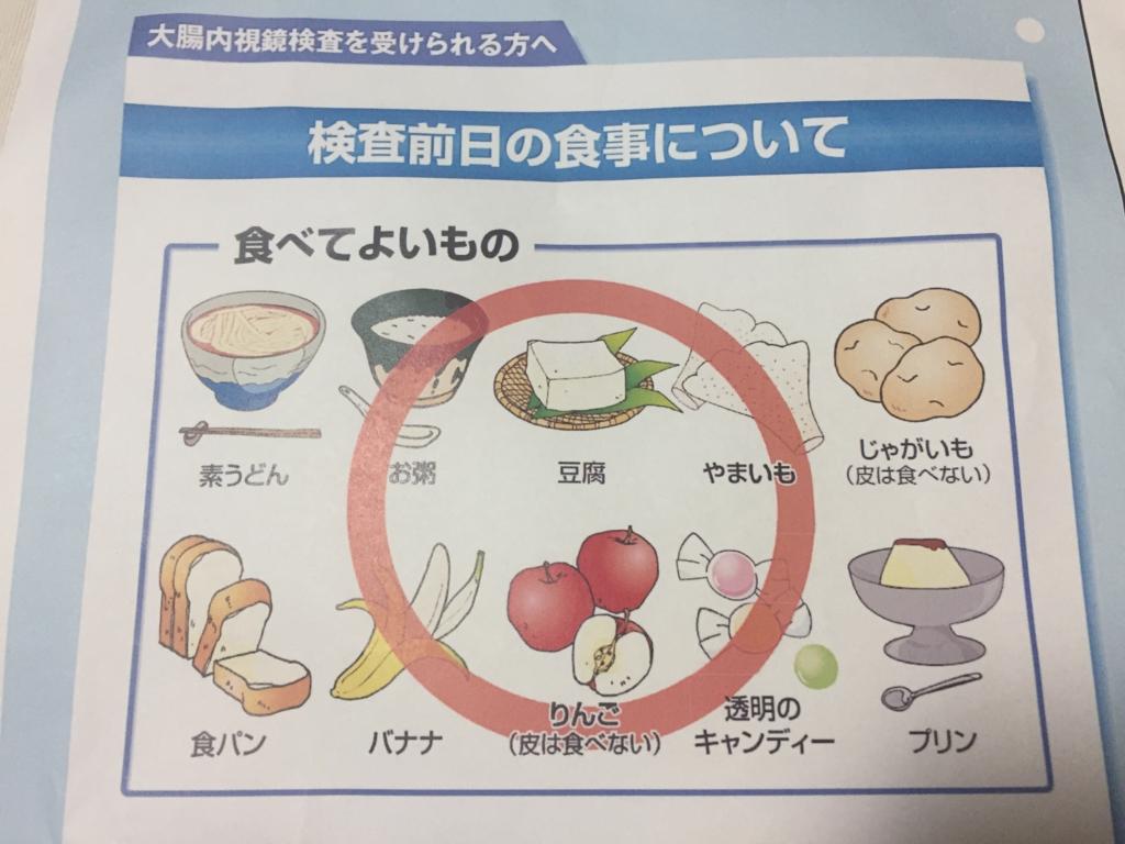 f:id:yuhei2261:20161124010415j:plain