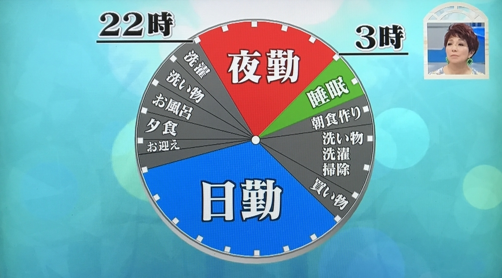 f:id:yuhei2261:20170629160647j:plain
