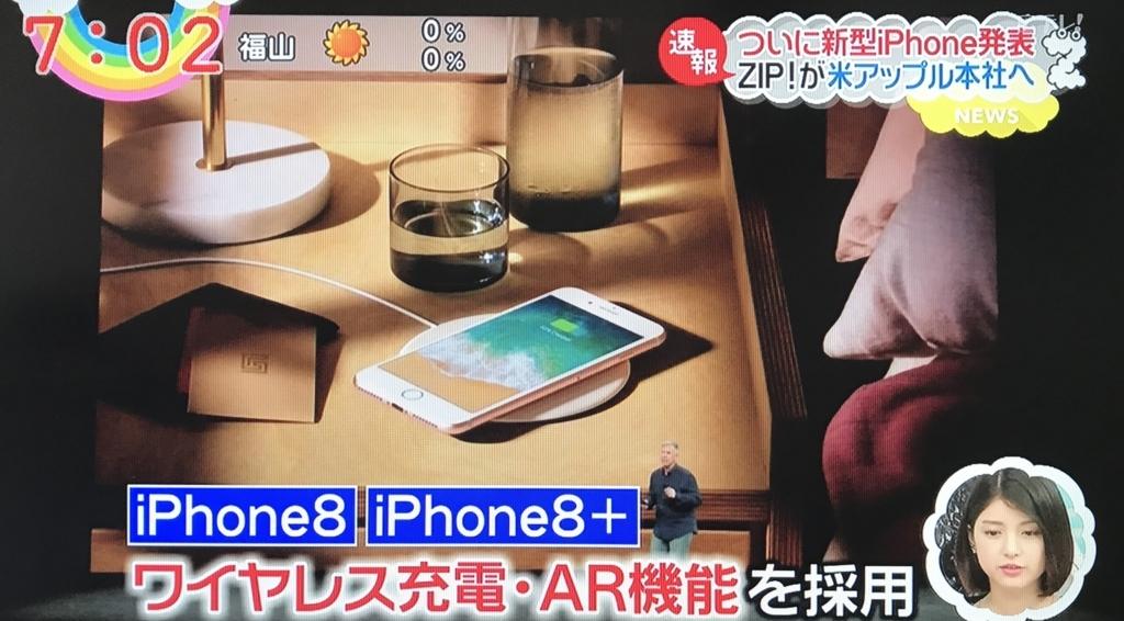f:id:yuhei2261:20170913130614j:plain
