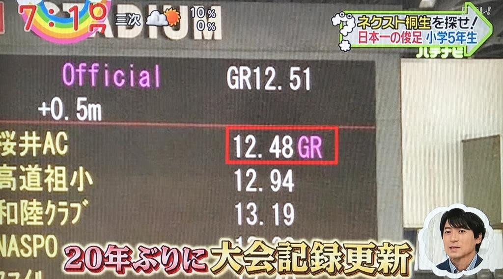 f:id:yuhei2261:20171004133813j:plain