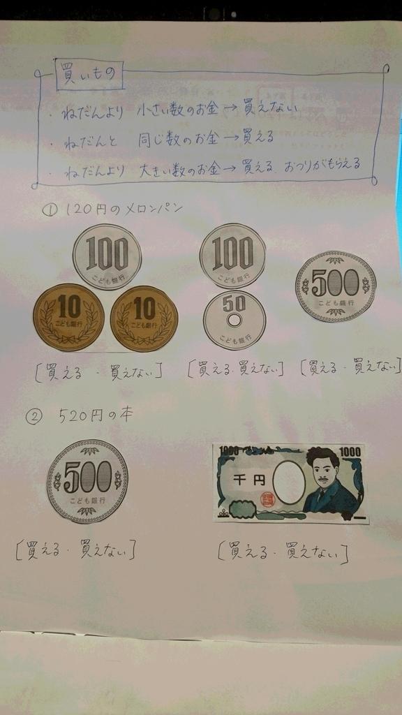 f:id:yuheimama:20180929204608j:plain