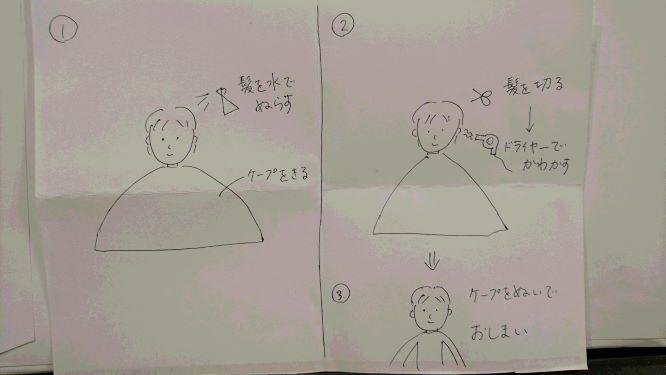 f:id:yuheimama:20190510110416j:plain