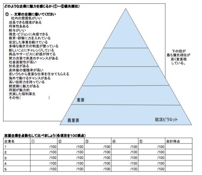 f:id:yuheiokami:20180331165926p:plain