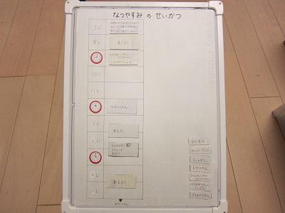 f:id:yuheipapa:20140709101757j:image