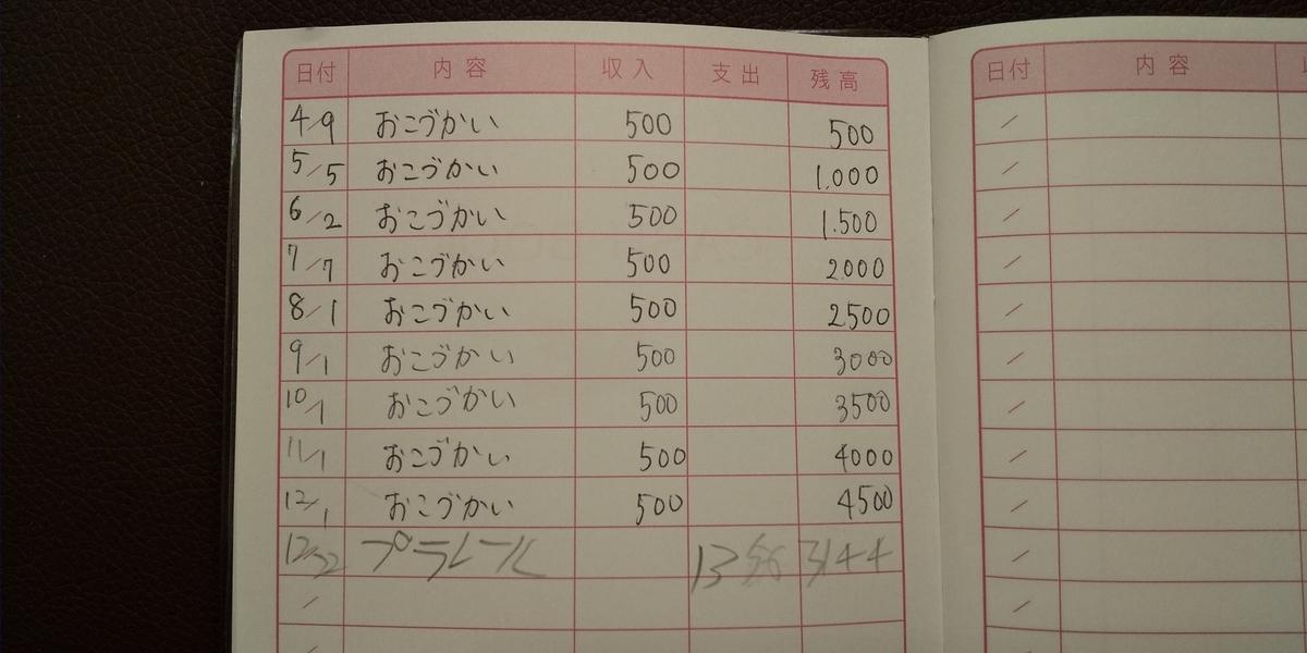 f:id:yuheipapa:20191222170742j:plain
