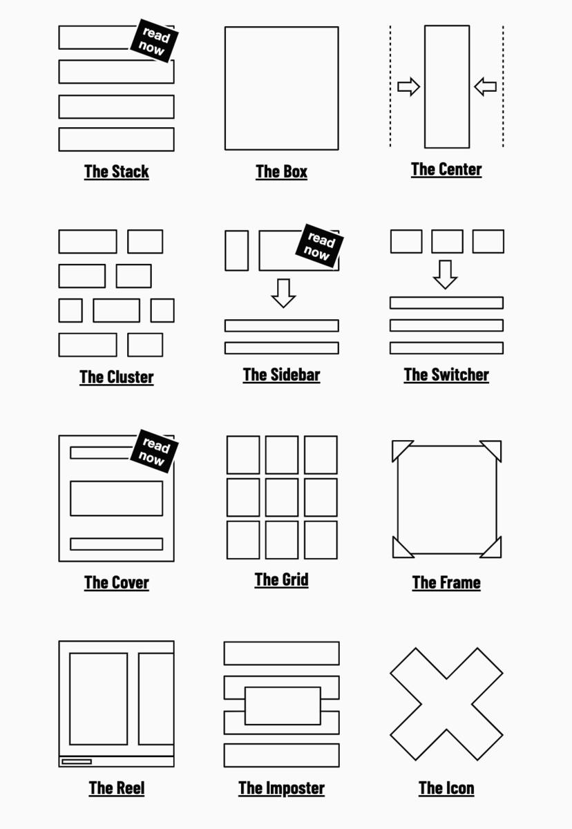ページには12のリンクがパターンを簡略化したアイコンとともに掲載されている