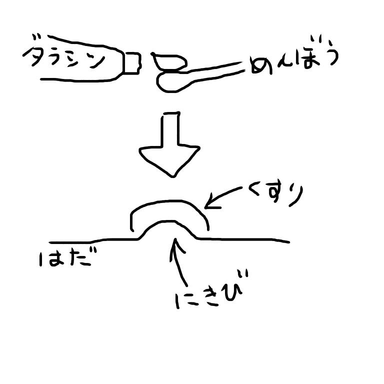 f:id:yuhi_nakajo:20170920010508j:plain