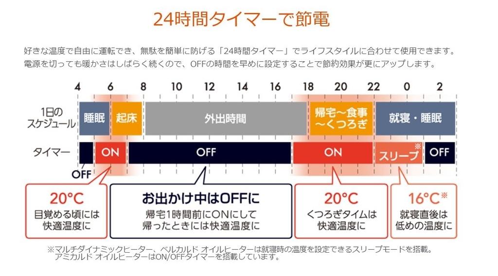 f:id:yuhi_t:20181118121142j:plain