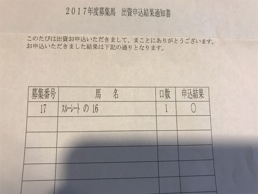f:id:yuhib:20170926233726j:plain