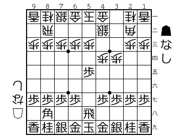 f:id:yuhib:20180510172701p:plain