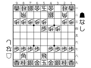 f:id:yuhib:20180510172933p:plain