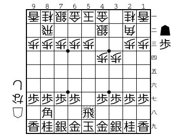 f:id:yuhib:20180510173252p:plain