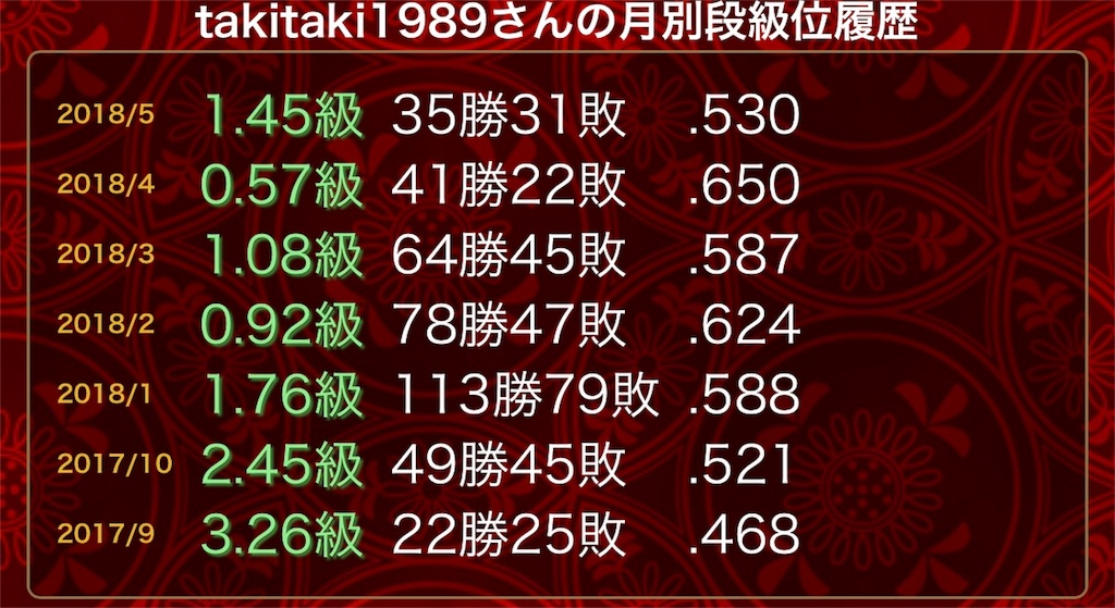 f:id:yuhib:20180531133116j:image
