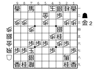 f:id:yuhib:20180531135745p:plain