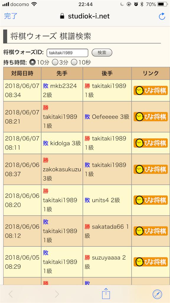 f:id:yuhib:20180607224806p:image