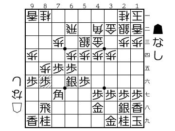 f:id:yuhib:20180608125554p:plain
