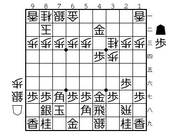f:id:yuhib:20180615124215p:plain