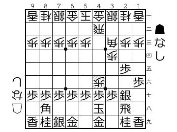 f:id:yuhib:20180619135218p:plain