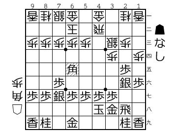 f:id:yuhib:20180619135531p:plain