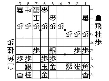 f:id:yuhib:20180704223037p:plain
