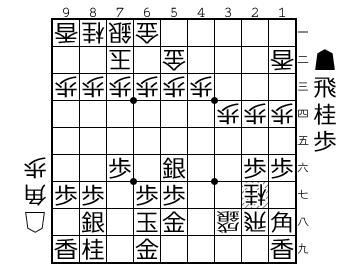 f:id:yuhib:20180704223258p:plain