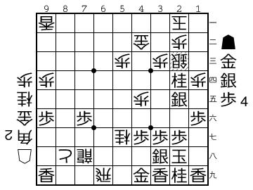 f:id:yuhib:20180706193601p:plain