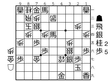 f:id:yuhib:20180720124545p:plain