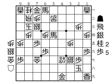 f:id:yuhib:20180720124656p:plain