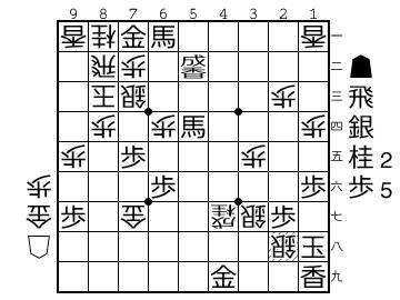 f:id:yuhib:20180720124837p:plain