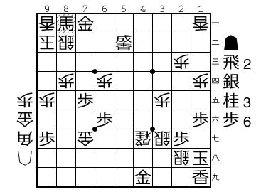 f:id:yuhib:20180720125414p:plain