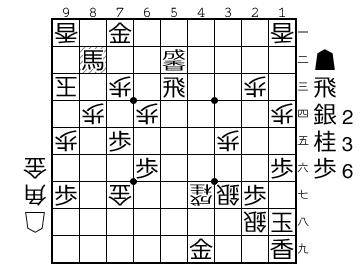 f:id:yuhib:20180720125655p:plain