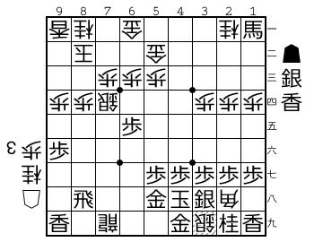 f:id:yuhib:20180727132909p:plain