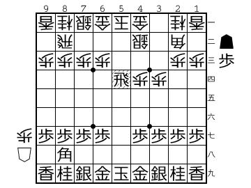 f:id:yuhib:20180806185602p:plain